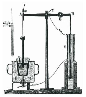 Figure 1: EAF as demonstrated by Sir William Siemens in 1878